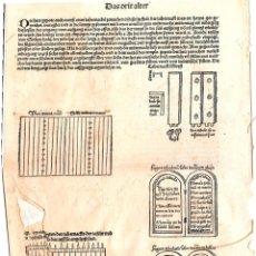 Arte: 1493 GRABADO HOJA ORIGINAL INCUNABLE LIBER CHRONICARUM CRONICAS NUREMBERG. TABLAS DIEZ MANDAMIENTOS. Lote 180286176