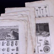 Arte: FAYENCERIE, 10 GRABADOS. ENCICLOPEDIA DIDEROT 1783. Lote 183008770