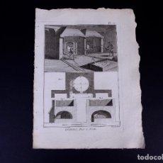 Arte: GLACES, Nº12. ENCICLOPEDIA DIDEROT 1783. Lote 183010442
