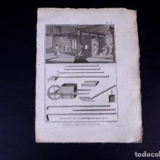Arte: GLACES, Nº18. ENCICLOPEDIA DIDEROT 1783. Lote 183010725