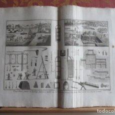 Arte: 1785-TURBA.EXTRACCIÓN Y COMERCIALIZACIÓN.MÁQUINAS,UTENSILIOS.DIDEROT Y DALEMBERT.1 GRABADO ORIGINAL. Lote 183373275