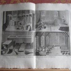 Arte: 1785-TABACO.CIGARROS.FABRICACIÓN.MÁQUINAS,HERRAMIENTAS. 5 GRABADOS ORIGINALES.GRANDES. Lote 183990950