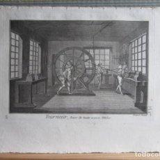 Arte: 1785-TORNOS.TORNEROS.PIEZAS.MÁQUINAS,HERRAMIENTAS. 26 GRABADOS ORIGINALES.GRANDES. Lote 183991695