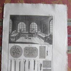 Arte: 1785-ARTESANIA DEL BORDADO.FABRICACIÓN.PIEZAS.MÁQUINAS,HERRAMIENTAS. 2 GRABADOS ORIGINALES.GRANDES. Lote 183992181
