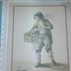 Arte: GRABADO O LITOGRAFÍA COLOREADO. OFICIOS. INDUMENTARIA. VESTIDOS.. Lote 184183511