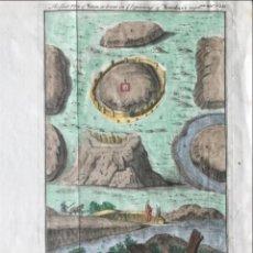 Arte: MAPA DE LA ANTIGUA CIUDAD DE ROMA Y SUS SIETE COLINAS, 1752. OSBORN/BLUNDELL. Lote 189365627