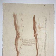 Arte: GRABADO DE UN ESTUDIO DE PIERNAS HUMANAS. FRANCIA. SIGLO XVIII. Lote 192805100