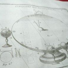 Arte: ANTIGUO GRABADO SOBRE LA DESIGUALDAD DE LAS ESTACIONES Y LOS DÍAS. 1771. ABAD M. PLUCHE.. Lote 194310350