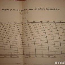 Arte: GRABADO TECNOLOGÍA, SIGLO XIX, GRÁFICO CÁLCULO TAQUÍMETRICO, MADRID, ORIGINAL 1879.. Lote 195003352