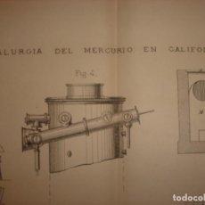 Arte: GRABADO TECNOLOGÍA, SIGLO XIX, METALURGIA DEL MERCURIO EN CALIFORNIA, USA, ORIGINAL, MADRID, 1879.. Lote 195463708