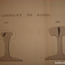 Arte: GRABADO TECNOLOGÍA, SIGLO XIX, FERROCARRILES, CARRILES DE ACERO, ORIGINAL, MADRID, 1879.. Lote 195470802