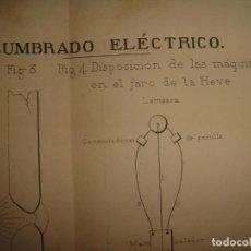 Arte: GRABADO TECNOLOGÍA, SIGLO XIX, ALUMBRADO ELÉCTRICO, ORIGINAL, MADRID, 1879.. Lote 195499686