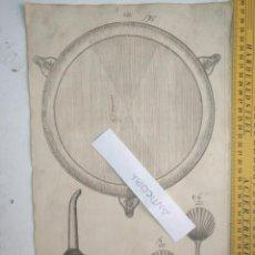 Arte: SIGLO 18 MAGNIFICO GRABADO ORIGINAL ORNAMENTACION DE CATALOGO DE FABRICANTE DE PLATERIA. Lote 196515332