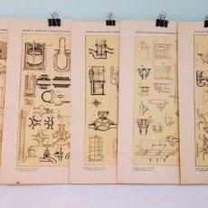 Arte: 7 GRABADOS ORIGINALES,TRATADO DE ARQUITECTURA Y CONSTRUCCIONES MODERNAS,DOMENÉC SUGRAÑÉS, 1916. Lote 197392923