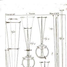 Arte: GRABADO INGLÉS ORIGINAL 1763. VISIÓN VISION OJO VISTA. Lote 218509033