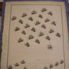 Arte: GRABADO DE MARINA SIGLO XVIII. ENCICLOPEDIA. PLANCHE V. EVOLUTIONS NAVALLES. 26X38,9 CM.. Lote 222002703