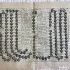 Arte: GRABADO ANTIGUO. ARBOL GENEALOGICO REYES (CRISTIANOS, VISIGODOS, MOROS) DE ESPAÑA. AÑO 1720. Lote 223268978