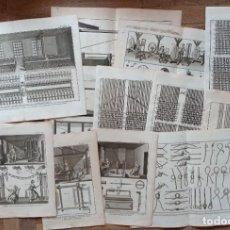 Arte: GRABADOS ANTIGUOS INDUSTRIA DE SEDA AÑO 1794 COLECCIÓN COMPLETA DE 12 DISTINTOS CON CERTIF. AUTENT.. Lote 96956639