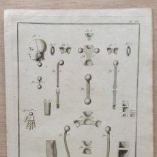 Arte: ANTIGUO GRAN GRABADO S. XVIII . DISEÑO: EXPLICACIÓN DEL MANIQUÍ . FRANCIA. Lote 254445345