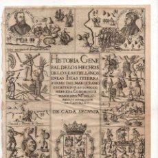 Arte: GRABADO CALCOGRAFICO PORTADA HISTORIA GENERAL DE LOS HECHOS DE LOS CASTELLANOS EN LAS ISLAS I TIERRA. Lote 267891674