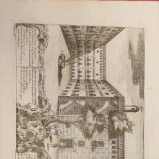 Arte: GRABADO DE UNA POSADA ANTIGUA DE ENTRE 1700 1800. Lote 275732543