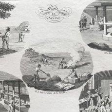 Arte: ELABORACIÓN DEL ACEITE Y DEL JABÓN, 1822. ANÓNIMO. Lote 277704033
