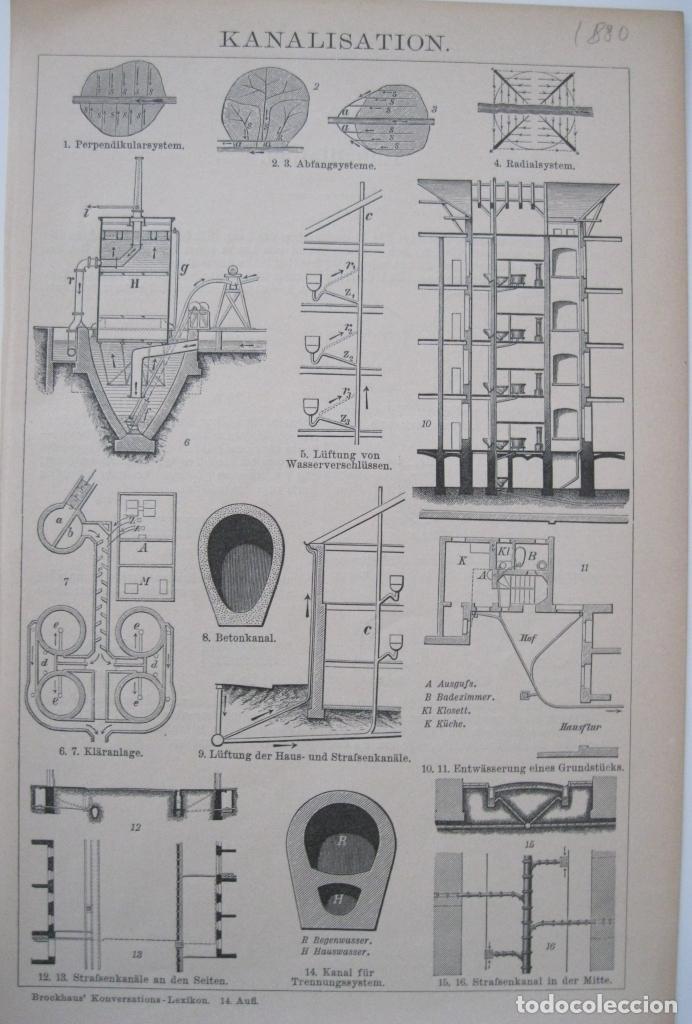 CANALIZACIÓN URBANA, HACIA 1880. ANÓNIMO (Arte - Grabados - Modernos siglo XIX)