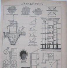 Arte: CANALIZACIÓN URBANA, HACIA 1880. ANÓNIMO. Lote 288915453