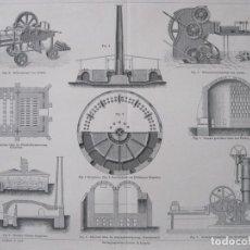 Arte: MÁQUINAS PARA LA FABRICACIÓN DE LADRILLOS, HACIA 1880. ANÓNIMO. Lote 288915803
