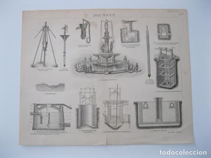 Arte: Fuente ornamental de la ciudad de Cincinnati (Ohio, EE.UU), hacia 1890. Anónimo - Foto 2 - 288918468