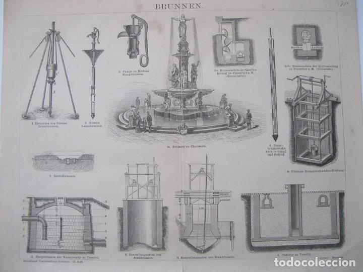 FUENTE ORNAMENTAL DE LA CIUDAD DE CINCINNATI (OHIO, EE.UU), HACIA 1890. ANÓNIMO (Arte - Grabados - Modernos siglo XIX)