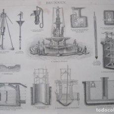 Arte: FUENTE ORNAMENTAL DE LA CIUDAD DE CINCINNATI (OHIO, EE.UU), HACIA 1890. ANÓNIMO. Lote 288918468