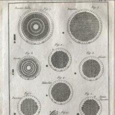 Arte: FABRICANTES DE UTENSILIOS DE CRIBAS(Y II), 1787. BERNARD / DIDEROT / D'ALEMBERT. Lote 296702193
