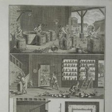 Arte: TRABAJANDO CON ALMIDÓN, 1780. BERNARD / DIDEROT / D'ALEMBERT. Lote 296705278