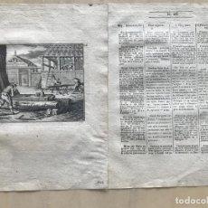 Arte: EL CARPINTERO BARROCO Y SU EXPLICACIÓN, 1774. JOSEPH KURZBÖCK /J.W.. Lote 297177488