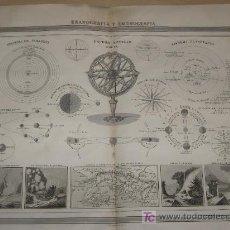 Arte: LÁMINA SOBRE URANOGRAFÍA Y COSMOGRAFÍA. PROCEDE DE LIBRO DEL XIX, R.ALABERN. MIDE 26 POR 33 CMS.. Lote 24333747