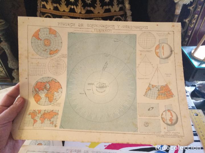 Arte: 4 antiguas laminas de comografia cartografia , años 30 litografia lit fernandez gonzalo corodoba - Foto 5 - 100704095