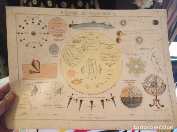 Arte: 4 antiguas laminas de comografia cartografia , años 30 litografia lit fernandez gonzalo corodoba - Foto 6 - 100704095