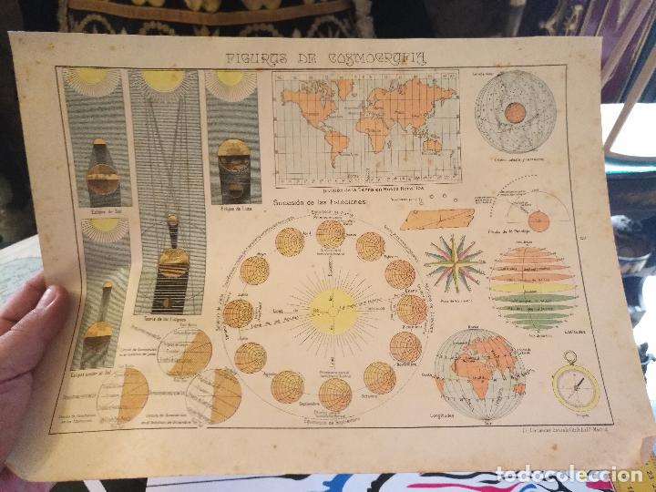 Arte: 4 antiguas laminas de comografia cartografia , años 30 litografia lit fernandez gonzalo corodoba - Foto 7 - 100704095