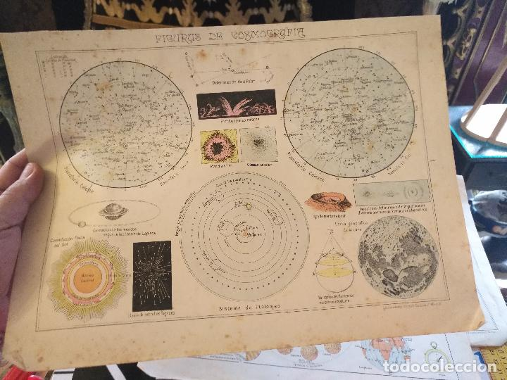 Arte: 4 antiguas laminas de comografia cartografia , años 30 litografia lit fernandez gonzalo corodoba - Foto 8 - 100704095