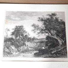 Arte: IMPRESIÓN ANTIGUA DE PESCA AÑO 1860. 32X23 CENTÍMETROS. Lote 179246227