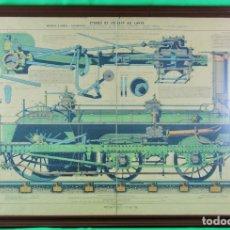 Arte: LÁMINA ÚNICA,ORIGINAL DEL LIBRO LE PRACTICIEN INDUSTRIEL IMPRESO EN 1870.. Lote 182474037