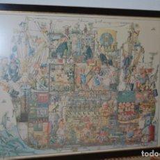 Arte: REPRODUCCIÓN OBRA ROGIER MEKEL - LA VIDA A BORDO DE UN BARCO - POSTER - THE TREASURE CHEST - HOLANDA. Lote 194226261