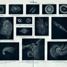 Arte: ASTRONOMÍA NEBULOSAS LITOGRAFÍA ORIGINAL SIGLO XIX OBSERVACIONES ASTRONÓMICAS DE LA ÉPOCA ORION . Lote 110333811