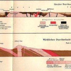 Arte: FORMACIONES GEOLÓGICAS MACIZO DEL HARZ-ARTHUR´S SEAT- CENTROEUROPA-HIGHLANDS-NORTEAMÉRICA. Lote 111899887