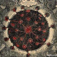 Arte: CORTE TRANSVERSAL DE LA TIERRA COMO SE CREÍA EN 1665 ATHANASE KIRCHER GEOLOGIA VULCANOLOGIA . Lote 144403940