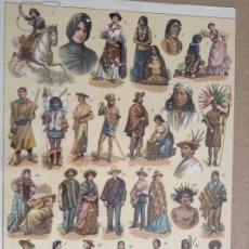 Arte: LITOGRAFÍA LA ETNOGRAFÍA EN AMERICA. Lote 214259137
