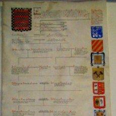 Art: PERGAMINO O CARTULINA ANTIGUA HERALDICA Y GENEALOGIA CON ESCUDOS NOBILIARIOS DE FAMILIA MED 77X37CM. Lote 73905523