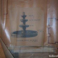 Arte: ANTIGUOS PLANOS MANUSCRITOS DE ALICANTE URBANISTICOS AMPLACION PLAZA URGEL . Lote 128568587