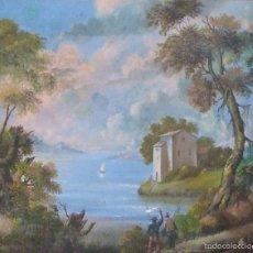 Arte: ESCUELA MALLORQUINA S. XIX. PINTURA. MALLORCA. BALEARES.. Lote 56383765